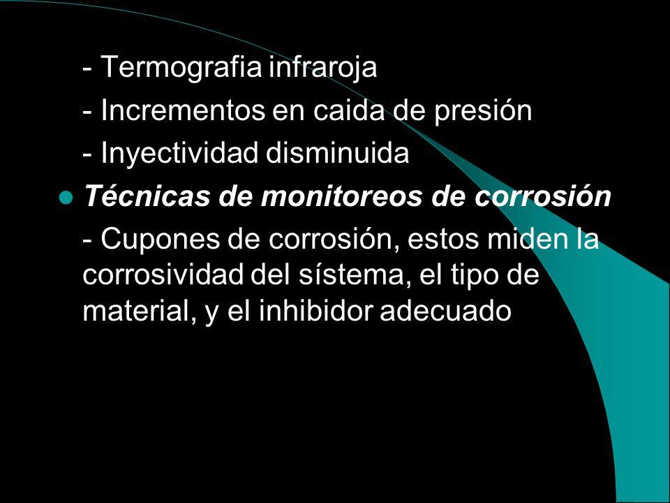 MONITOREO Y ANALISIS DE RESULTADOS Para mantener el sístema en optimas condiciones recomendamos el siguiente monitoreo. Analisis Físico-Químicos del a