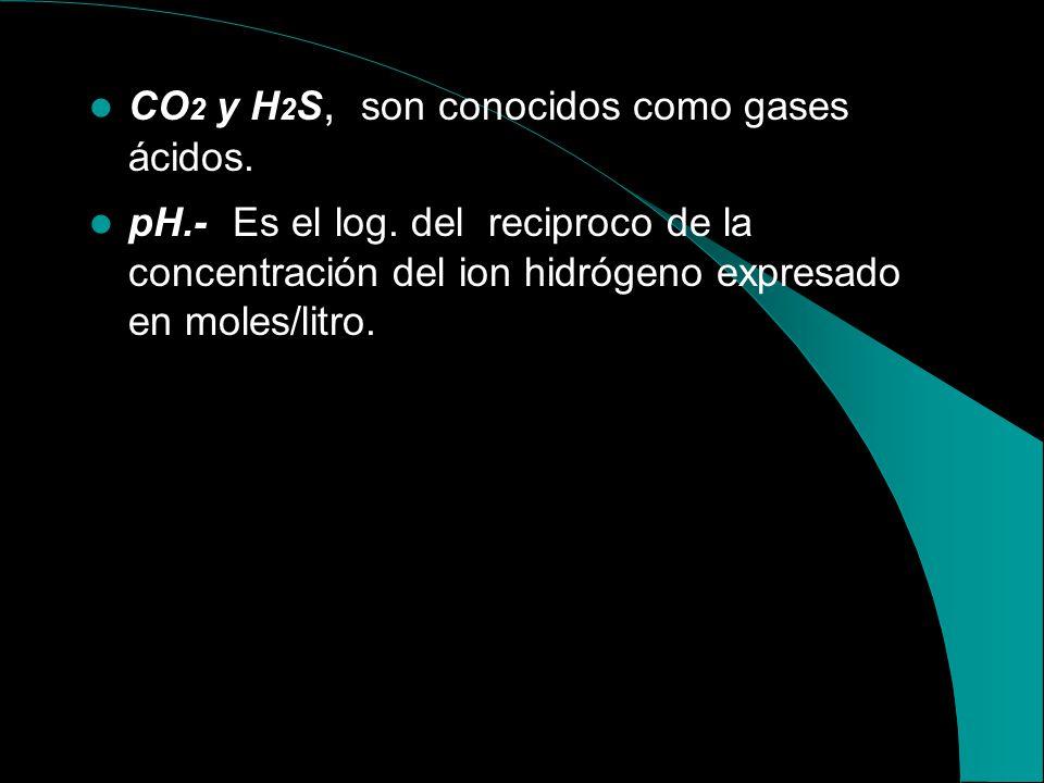 Soluciones.- Son mezclas homogeneas de dos o mas sustancias, el agua contiene impurezas disueltas el cual existen como iones. Los gases disueltos mas