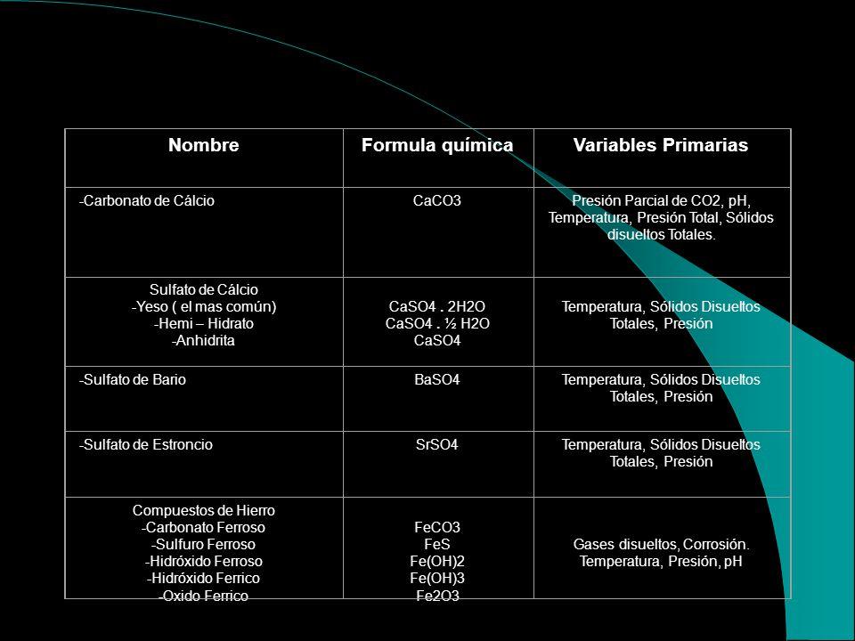 FORMACIONES DE ESCALAS Ciertas combinaciones de estos iones son compuestos las cuales tienen muy poca solubilidad en agua. La presencia de sólidos per