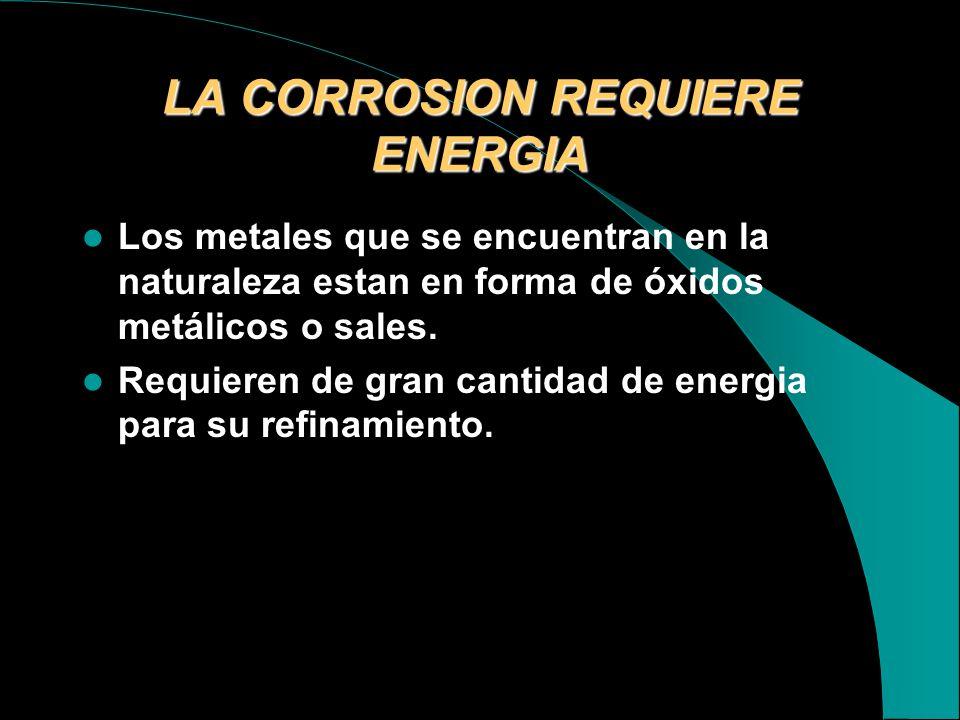 CORROSIÓN Es el deterioro de un metal por reacción con su ambiente. La tendencia de los metales refinados a volver a su estado original por reacción c