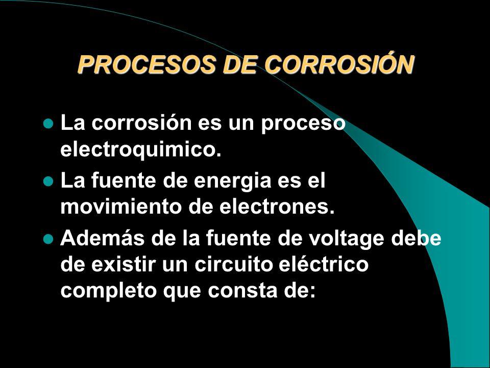 LA CORROSION REQUIERE ENERGIA Los metales que se encuentran en la naturaleza estan en forma de óxidos metálicos o sales. Requieren de gran cantidad de