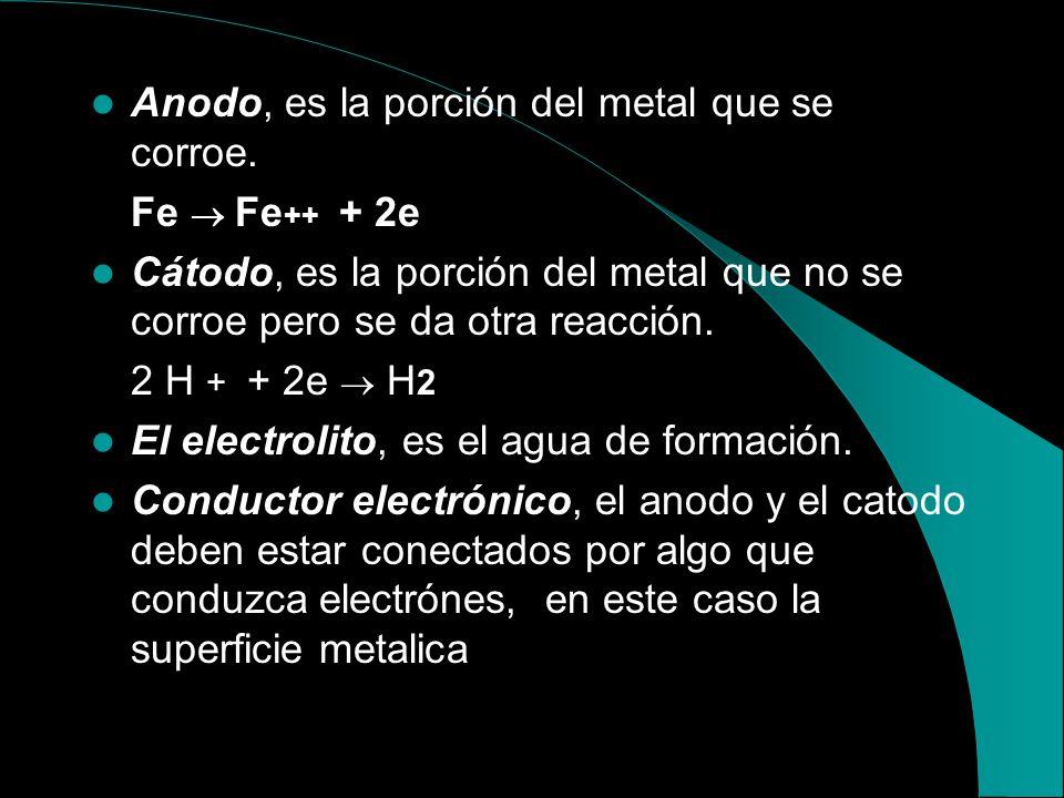 PROCESOS DE CORROSIÓN La corrosión es un proceso electroquimico. La fuente de energia es el movimiento de electrones. Además de la fuente de voltage d