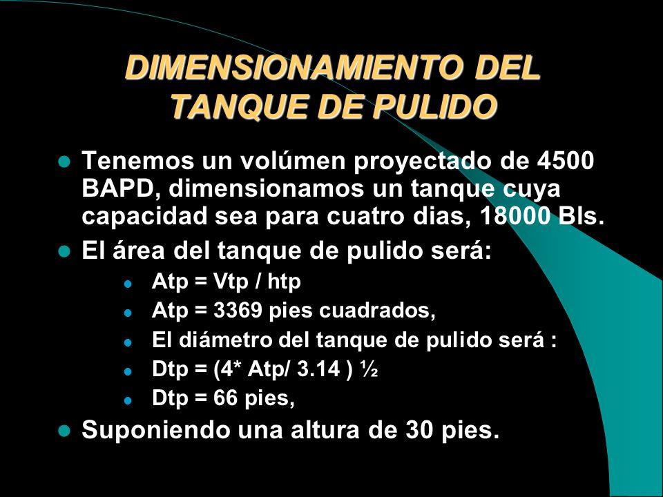 D ( pulgadas )ΔP ( psi )V ( pies / seg ) 4919 61.28 80.314.6 100.12.9