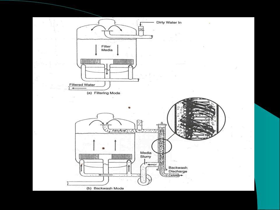 FILTROS CASCARAS DE NUEZ Filtro de tipo descendente con lecho filtrante en el fondo. Tiene una base de grava que sirve de soporte. Volúmenes de retrol
