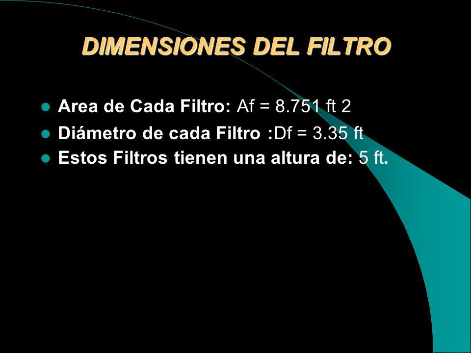 CARACTERISTICAS PARA EL DIMENSIONAMIENTO DEL FILTRO Volúmen de la planta: 4500 BAPD Número de filtros: 1 Tipo de Flujo: Descendente Tipos de Filtros: