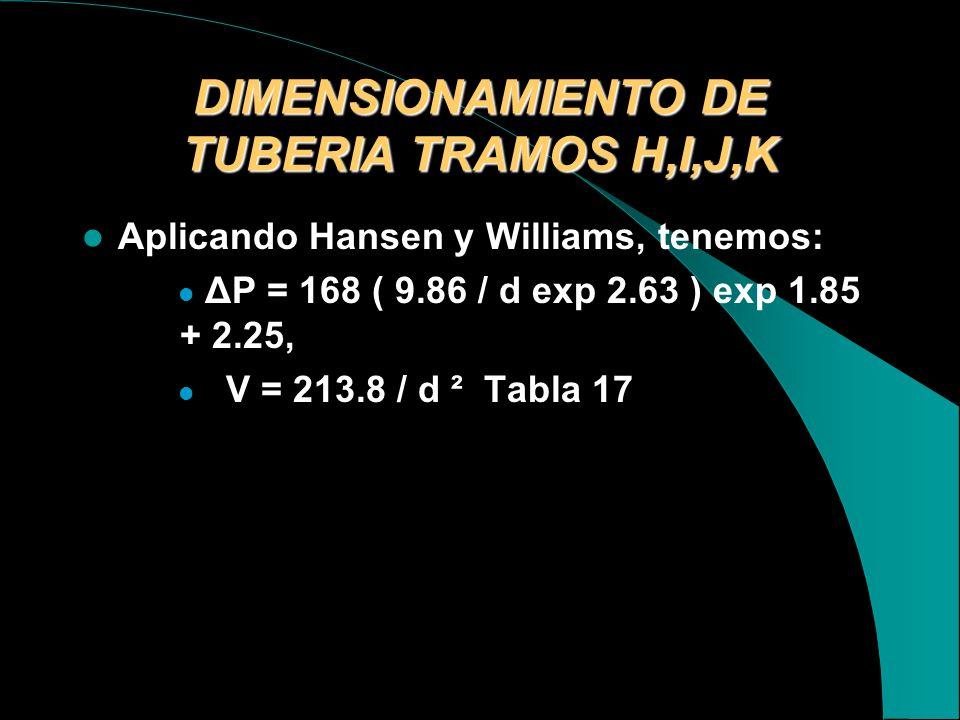 DIMENSIONES DEL FILTRO Area de Cada Filtro: Af = 8.751 ft 2 Diámetro de cada Filtro :Df = 3.35 ft Estos Filtros tienen una altura de: 5 ft.
