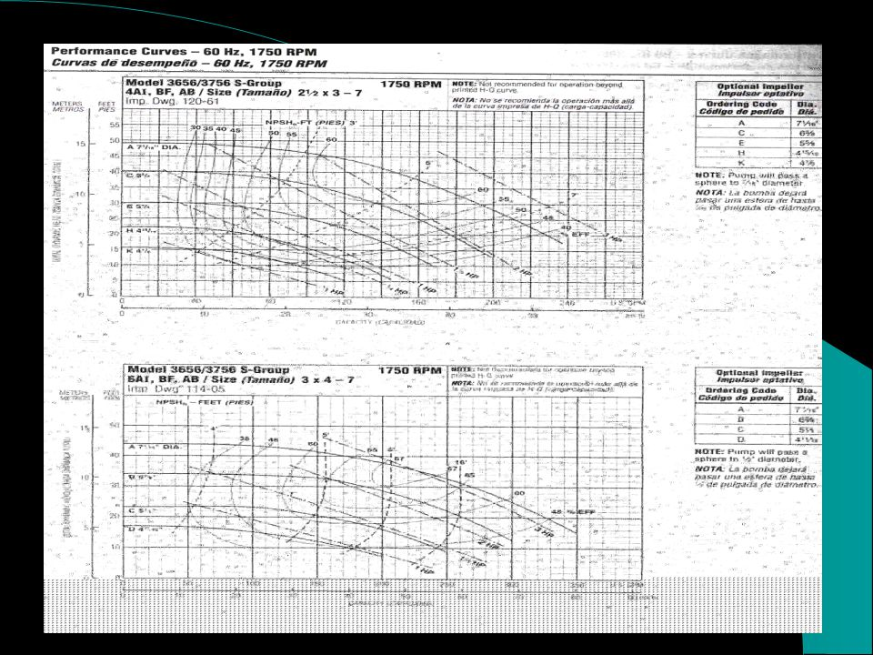 SELECCIÓN DE BOMBAS GOULDS Modelo: 3656 / 3756 Grupo S 2900 rpm Tamaño: 1½ x 2-8 Eficiencia: 66% NPSHR: 9 Pies Motor: 6 Hp