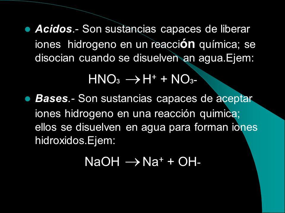CAPITULO 1 Revisión de los conceptos químicos básicos Elementos.- Son sustancias que no pueden ser químicamente descompuestas para dar dos o más susta