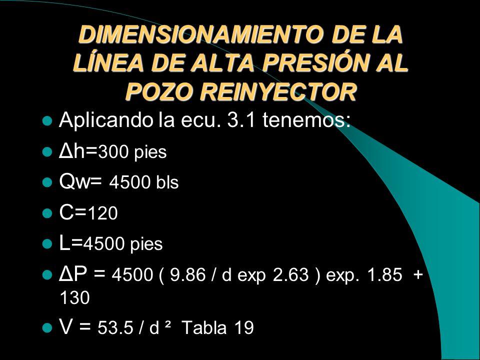 d ( pulgadas )ΔP ( pies )V( pies / seg ) 424.313.6 63.45.9 80.833.3