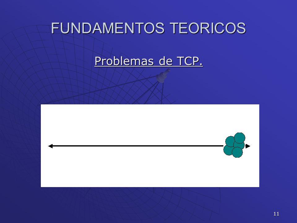 11 FUNDAMENTOS TEORICOS Problemas de TCP.