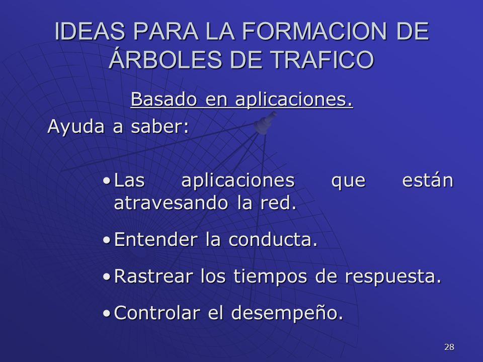 28 IDEAS PARA LA FORMACION DE ÁRBOLES DE TRAFICO Basado en aplicaciones. Ayuda a saber: Las aplicaciones que están atravesando la red.Las aplicaciones