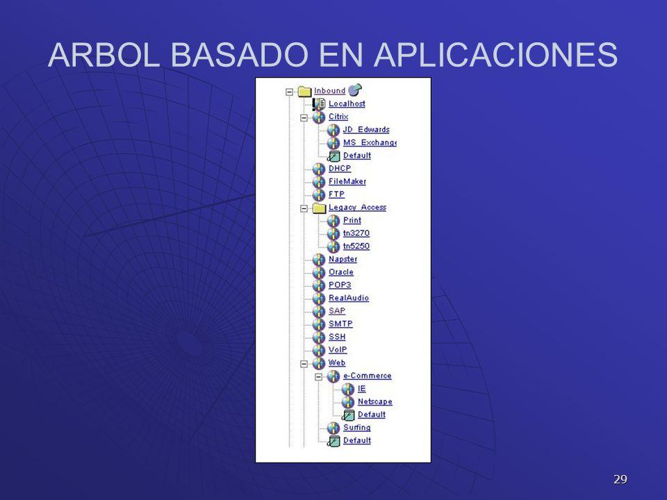 29 ARBOL BASADO EN APLICACIONES