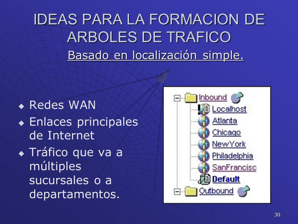 30 IDEAS PARA LA FORMACION DE ARBOLES DE TRAFICO Redes WAN Enlaces principales de Internet Tráfico que va a múltiples sucursales o a departamentos. Ba