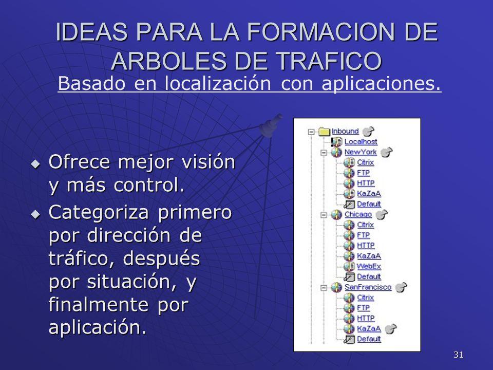 31 IDEAS PARA LA FORMACION DE ARBOLES DE TRAFICO Ofrece mejor visión y más control. Ofrece mejor visión y más control. Categoriza primero por direcció