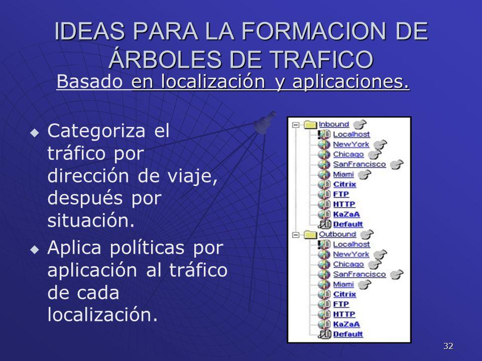 32 IDEAS PARA LA FORMACION DE ÁRBOLES DE TRAFICO Categoriza el tráfico por dirección de viaje, después por situación. Aplica políticas por aplicación