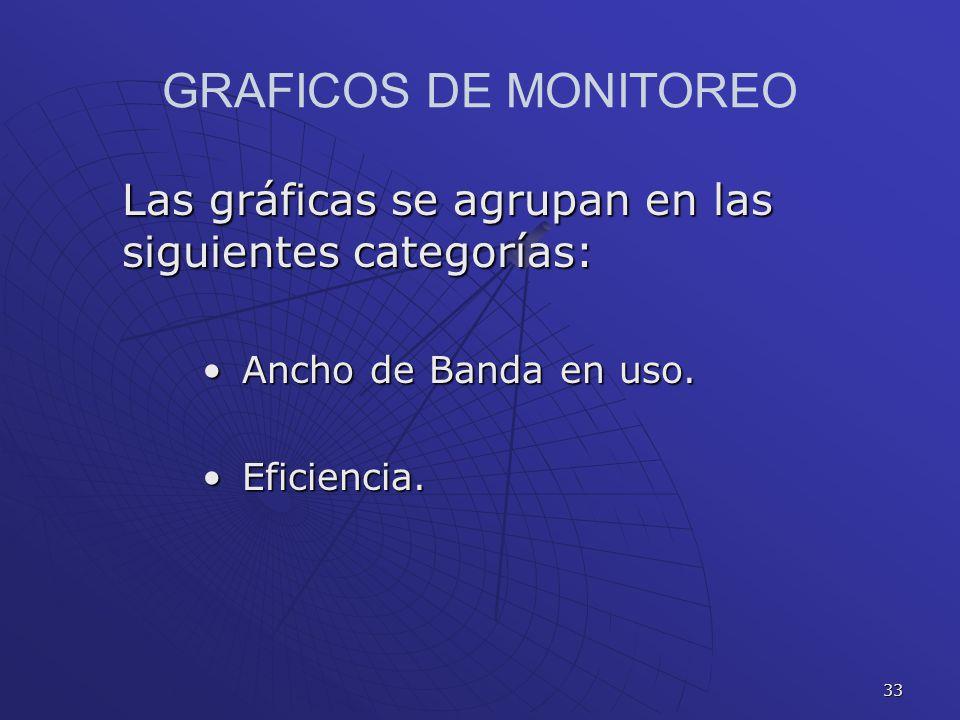 33 GRAFICOS DE MONITOREO Las gráficas se agrupan en las siguientes categorías: Ancho de Banda en uso.Ancho de Banda en uso. Eficiencia.Eficiencia.