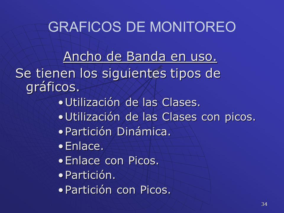 34 GRAFICOS DE MONITOREO Ancho de Banda en uso. Se tienen los siguientes tipos de gráficos. Utilización de las Clases.Utilización de las Clases. Utili