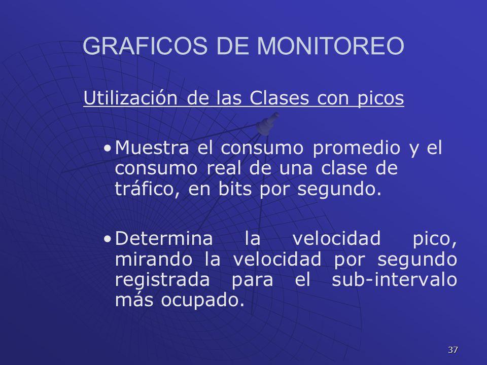 37 GRAFICOS DE MONITOREO Utilización de las Clases con picos Muestra el consumo promedio y el consumo real de una clase de tráfico, en bits por segund