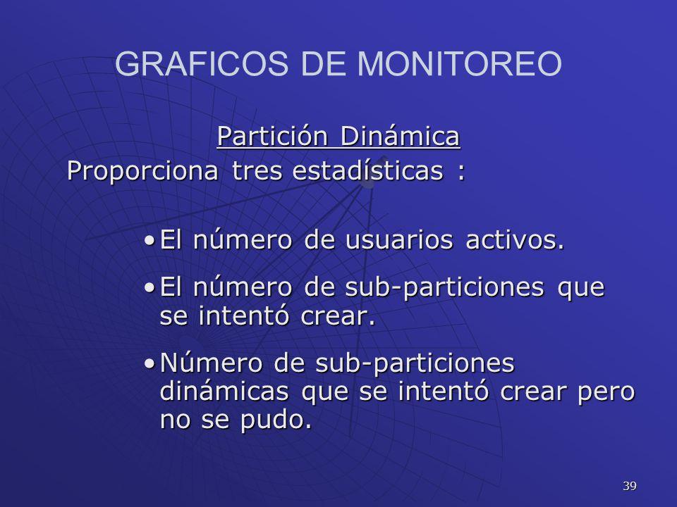 39 GRAFICOS DE MONITOREO Partición Dinámica Proporciona tres estadísticas : El número de usuarios activos.El número de usuarios activos. El número de
