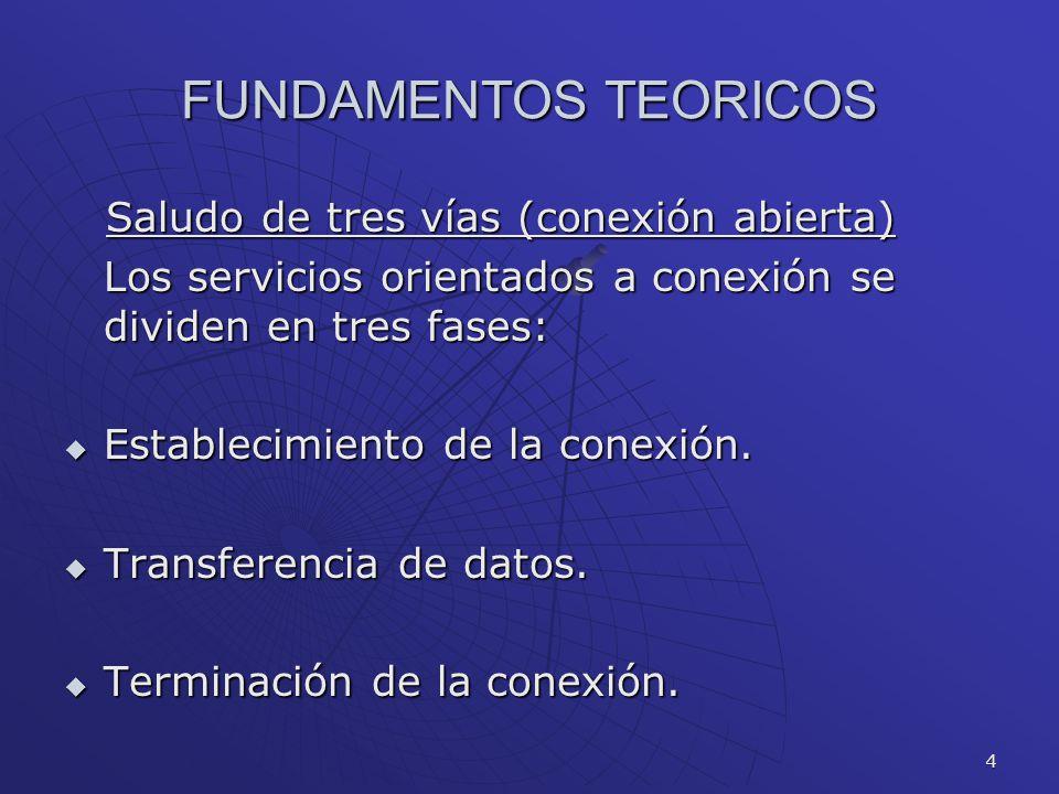 4 FUNDAMENTOS TEORICOS Saludo de tres vías (conexión abierta) Los servicios orientados a conexión se dividen en tres fases: Establecimiento de la cone