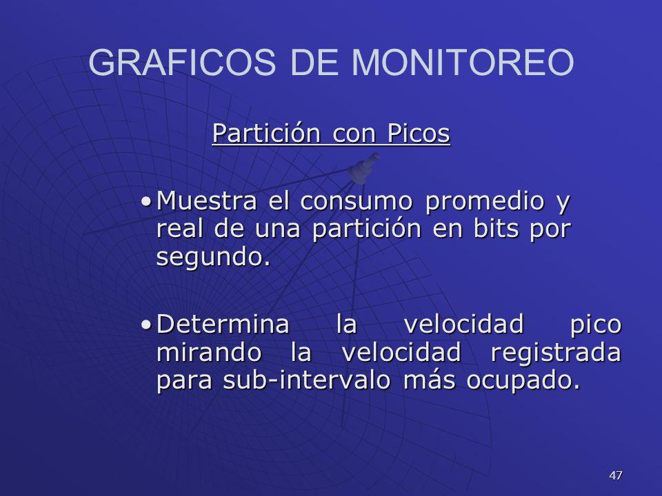 47 GRAFICOS DE MONITOREO Partición con Picos Muestra el consumo promedio y real de una partición en bits por segundo.Muestra el consumo promedio y rea