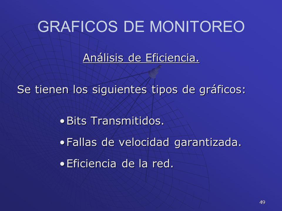 49 GRAFICOS DE MONITOREO Análisis de Eficiencia. Se tienen los siguientes tipos de gráficos: Bits Transmitidos.Bits Transmitidos. Fallas de velocidad