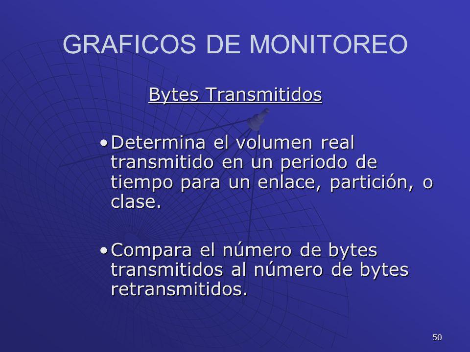 50 GRAFICOS DE MONITOREO Bytes Transmitidos Determina el volumen real transmitido en un periodo de tiempo para un enlace, partición, o clase.Determina