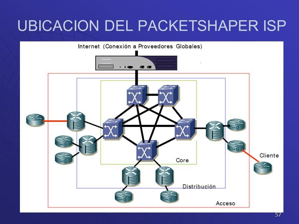 57 UBICACION DEL PACKETSHAPER ISP