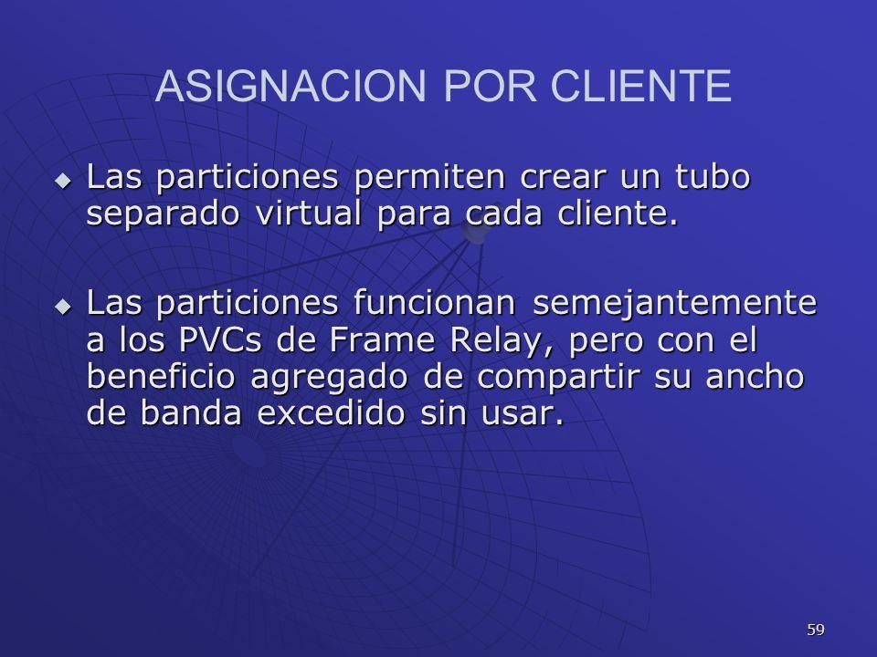 59 ASIGNACION POR CLIENTE Las particiones permiten crear un tubo separado virtual para cada cliente. Las particiones permiten crear un tubo separado v