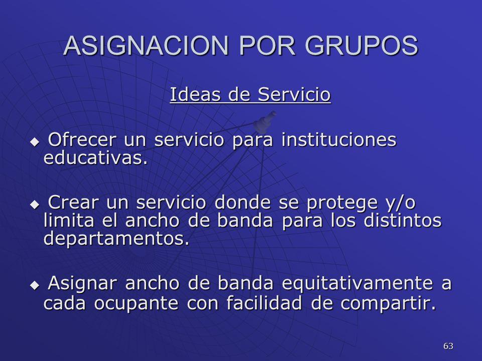 63 ASIGNACION POR GRUPOS Ideas de Servicio Ofrecer un servicio para instituciones educativas. Ofrecer un servicio para instituciones educativas. Crear