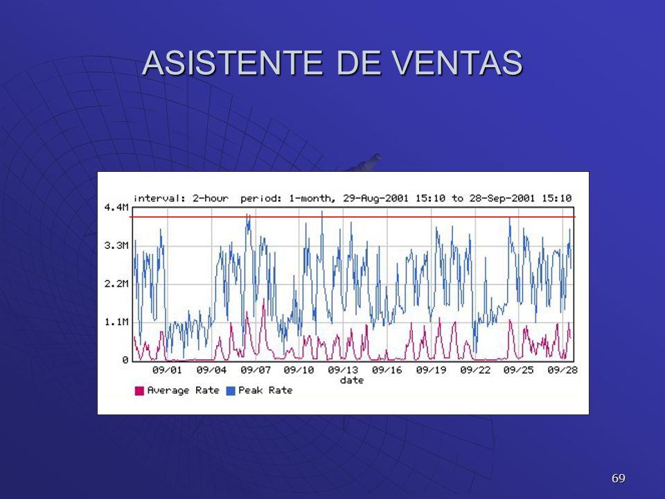 69 ASISTENTE DE VENTAS