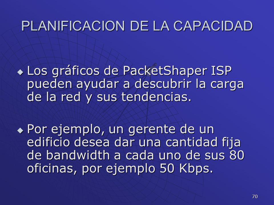 70 PLANIFICACION DE LA CAPACIDAD Los gráficos de PacketShaper ISP pueden ayudar a descubrir la carga de la red y sus tendencias. Los gráficos de Packe