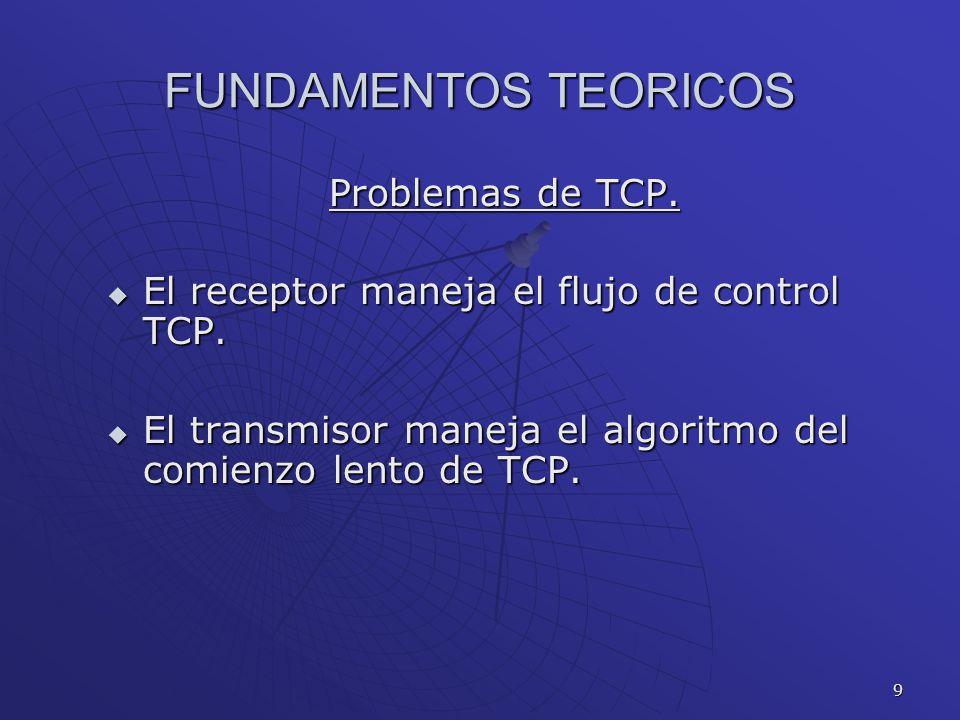 9 FUNDAMENTOS TEORICOS Problemas de TCP. El receptor maneja el flujo de control TCP. El receptor maneja el flujo de control TCP. El transmisor maneja