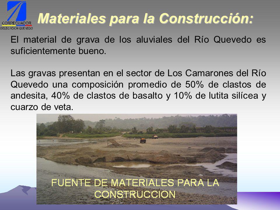 El material de grava de los aluviales del Río Quevedo es suficientemente bueno.