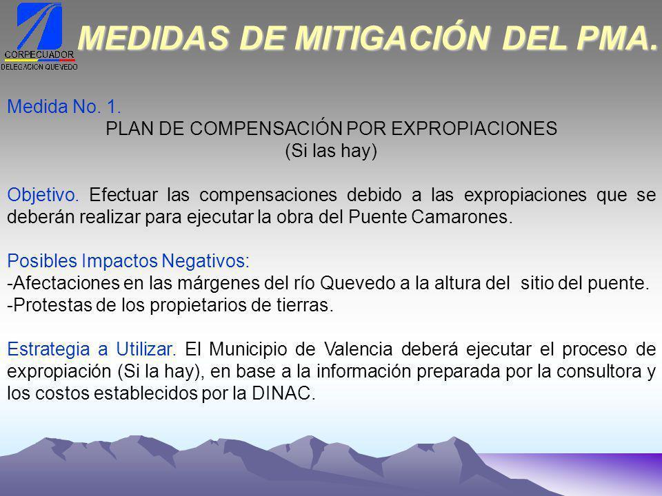 Medida No.1. PLAN DE COMPENSACIÓN POR EXPROPIACIONES (Si las hay) Objetivo.