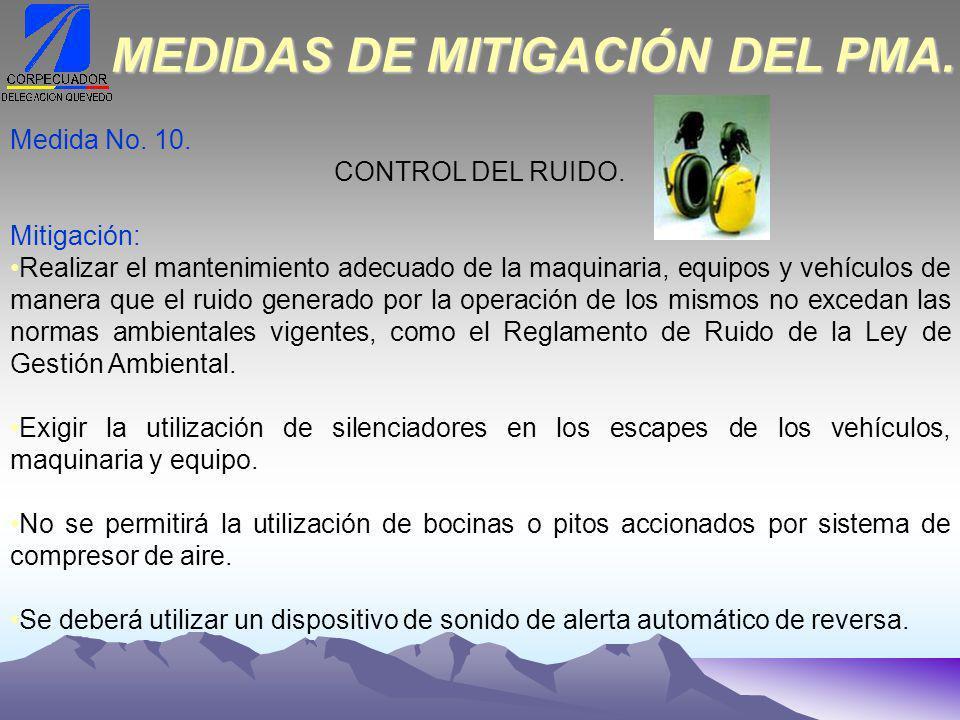 Medida No.10. CONTROL DEL RUIDO.