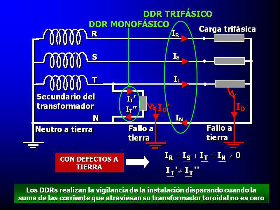 Los DDRs realizan la vigilancia de la instalación disparando cuando la suma de las corriente que atraviesan su transformador toroidal no es cero CON D