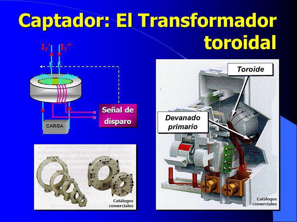 Toroide Devanado primario Captador: El Transformador toroidal CARGA x x I T Señal de disparo disparo Catálogos comerciales