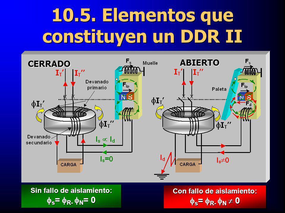 10.5. Elementos que constituyen un DDR II CERRADO ABIERTO Sin fallo de aislamiento: s = R- N = 0 s = R- N = 0 Sin fallo de aislamiento: s = R- N = 0 s
