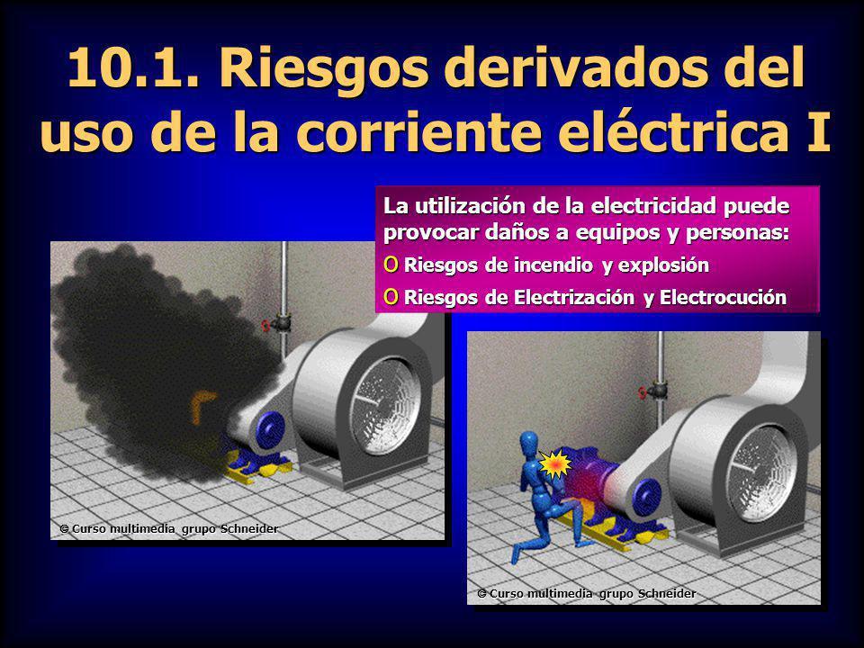 10.1. Riesgos derivados del uso de la corriente eléctrica I La utilización de la electricidad puede provocar daños a equipos y personas: o Riesgos de