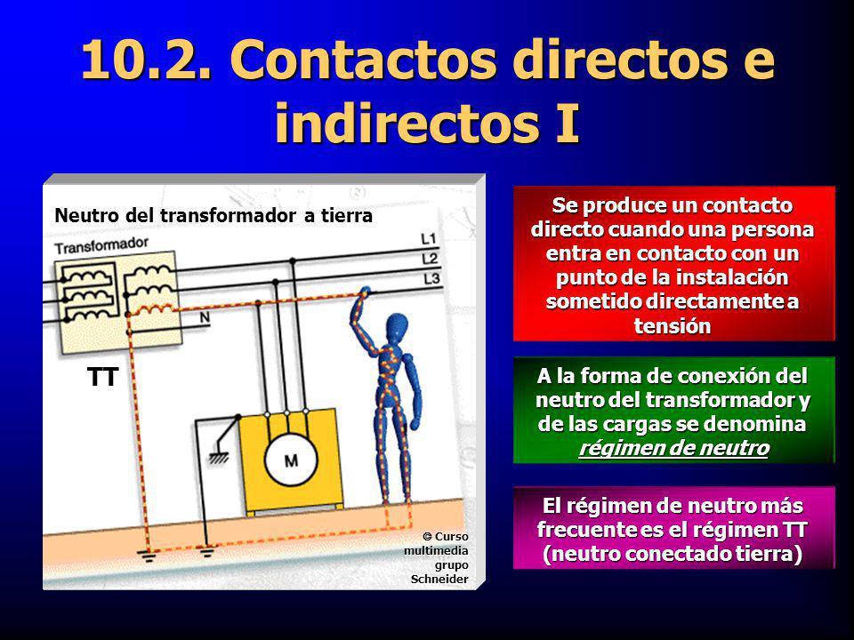 10.2. Contactos directos e indirectos I Se produce un contacto directo cuando una persona entra en contacto con un punto de la instalación sometido di