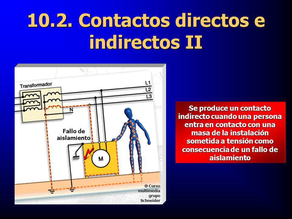 10.2. Contactos directos e indirectos II Fallo de aislamiento Se produce un contacto indirecto cuando una persona entra en contacto con una masa de la
