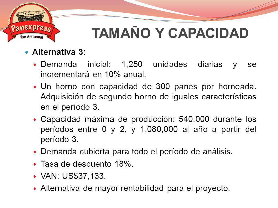 Alternativa 3: Demanda inicial: 1,250 unidades diarias y se incrementará en 10% anual. Un horno con capacidad de 300 panes por horneada. Adquisición d