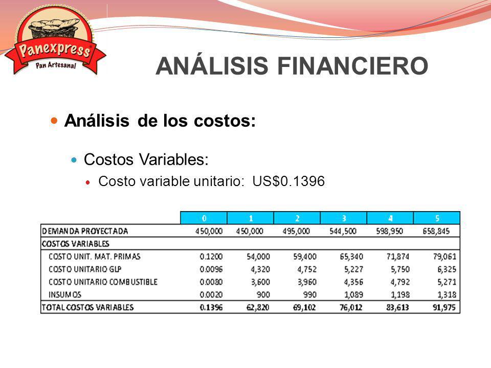 ANÁLISIS FINANCIERO Análisis de los costos: Costos Variables: Costo variable unitario: US$0.1396