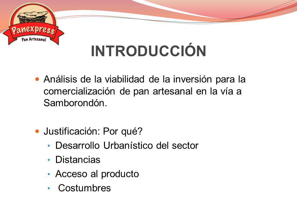 INTRODUCCIÓN Análisis de la viabilidad de la inversión para la comercialización de pan artesanal en la vía a Samborondón. Justificación: Por qué? Desa
