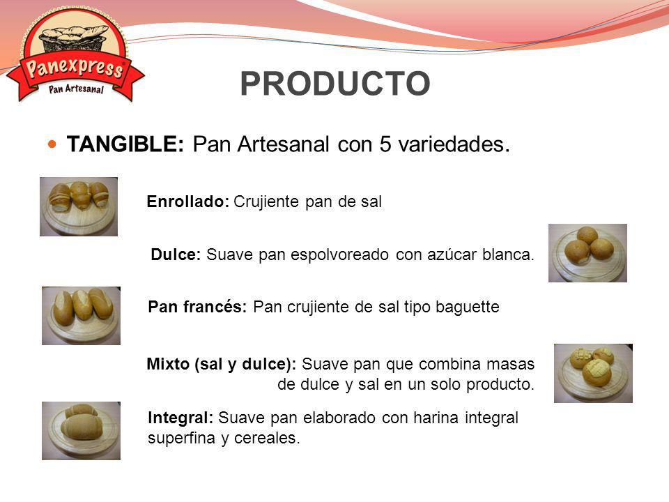 PRODUCTO TANGIBLE: Pan Artesanal con 5 variedades. Enrollado: Crujiente pan de sal Dulce: Suave pan espolvoreado con azúcar blanca. Pan francés: Pan c