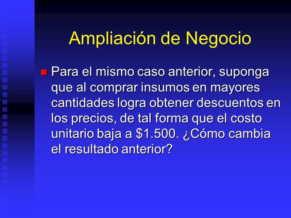 Ampliación de Negocio Una multitienda propone a un fabricante de lámparas un contrato de compra de 200 lámparas mensuales durante 3 años. Actualmente,