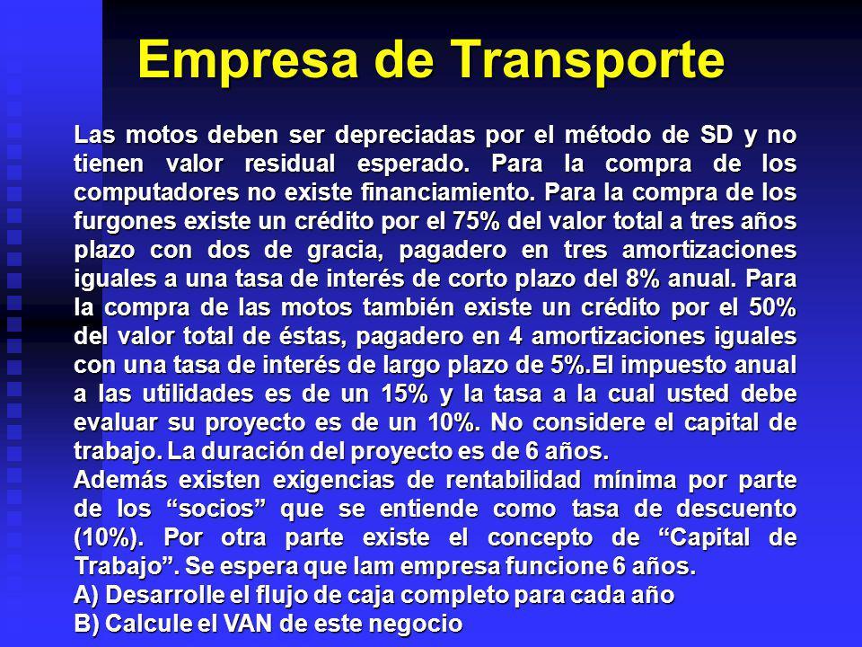 Empresa de Transportes Usted y unos amigos han decidido crear una pequeña empresa dedicada al transporte rápido de correspondencias delicadas dentro d