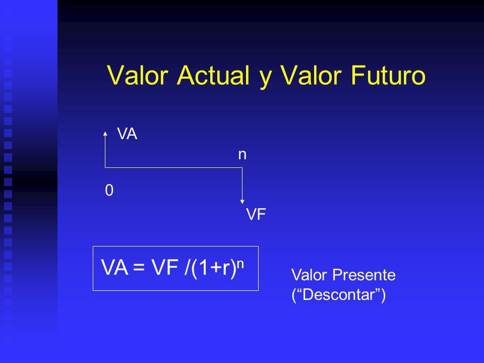 Equivalencia Valor del Dinero en el Tiempo, y Costo de Oportunidad: llevan a concepto de equivalencia. Valor del Dinero en el Tiempo, y Costo de Oport