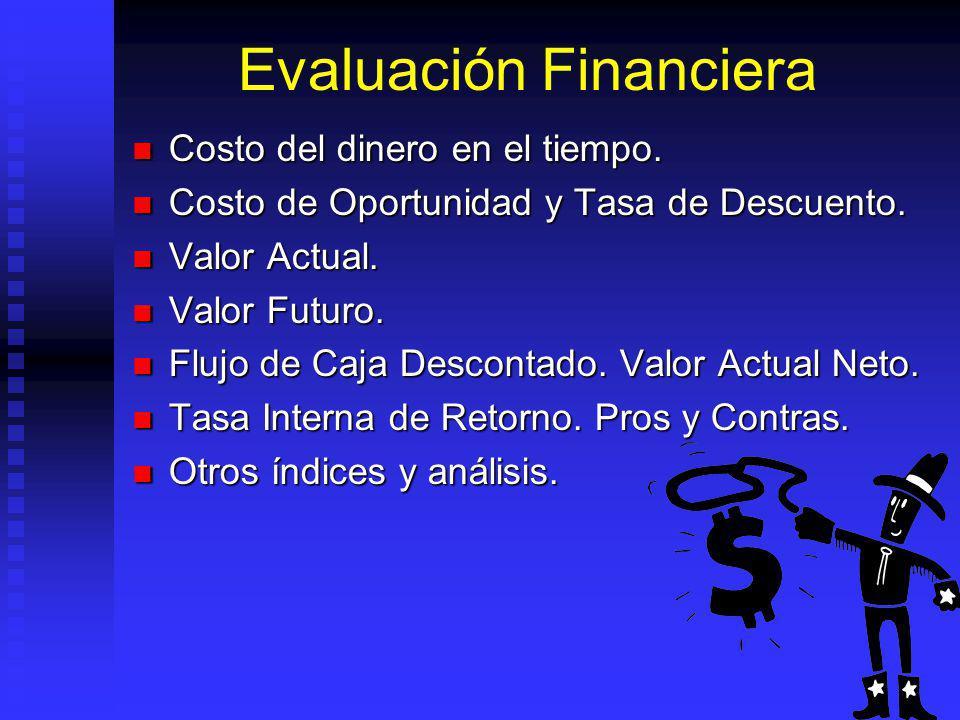 Evaluación Financiera Costo del dinero en el tiempo.